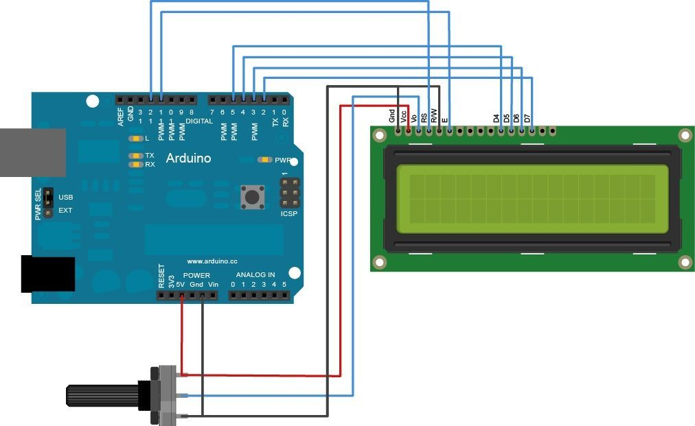 An Arduino RSS Feed Display connection