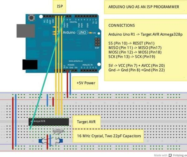 Burning the Bootloader on ATMega328 using Arduino UNO as ISP -Use