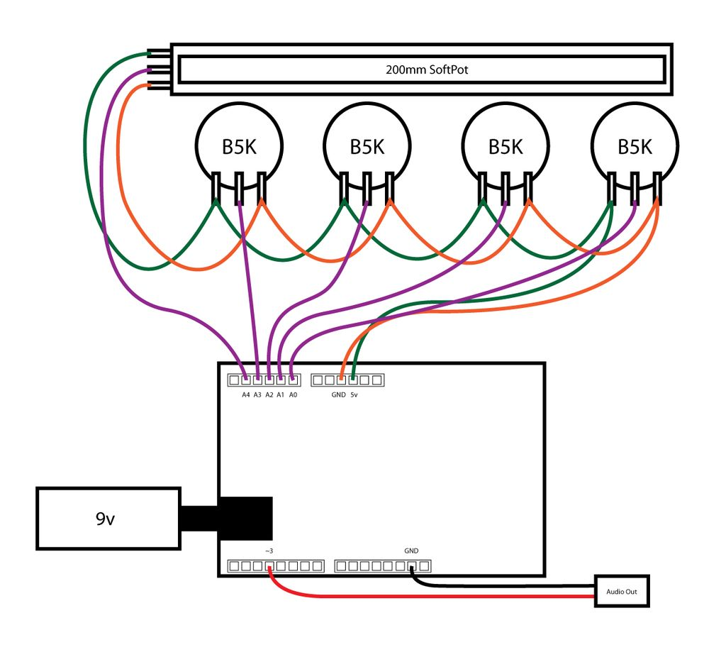 Schematic Arduino synth