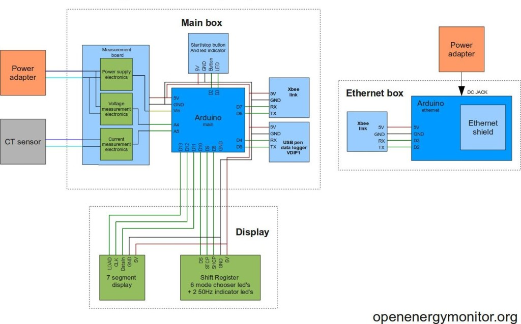 Schematic home energy monitor