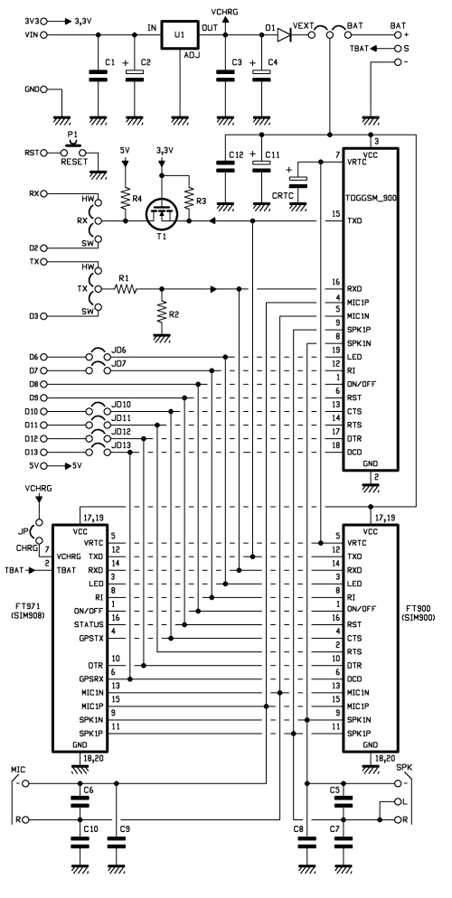 Schematics GSM shield