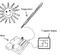 Arduino 7-Segment Thermometer