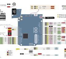 Arduino Leonardo Pinout Diagram