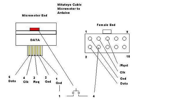 Digital Micrometer Schematic