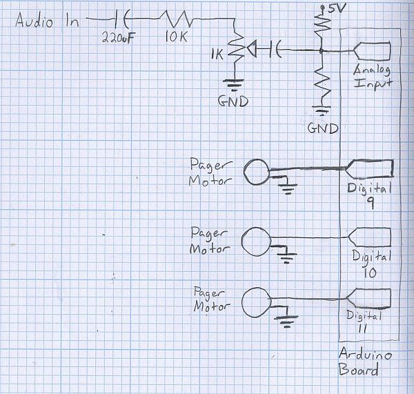 Representing audio Schematic
