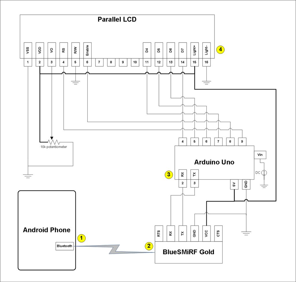 Schematic Android talks to Arduino