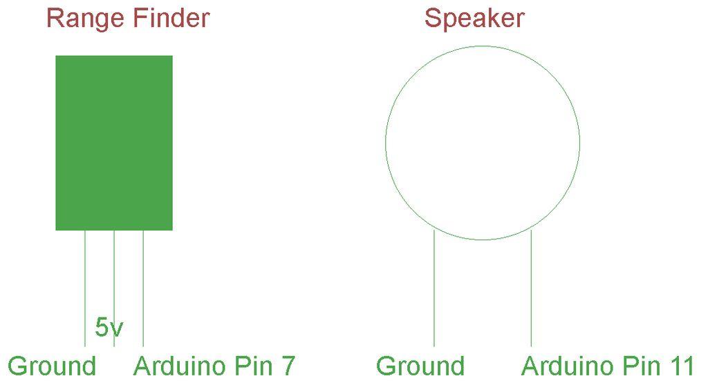 Schematic Arduino Ping Organ