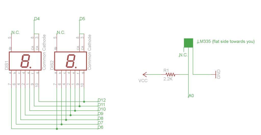 Schematic Segment Thermometer