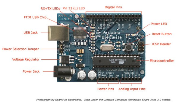 Tutorials for Arduino Getting Acquainted with Arduino