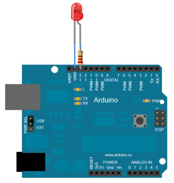 Arduino Blink LED