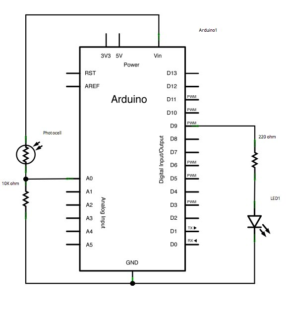 Arduino Calibration schematic