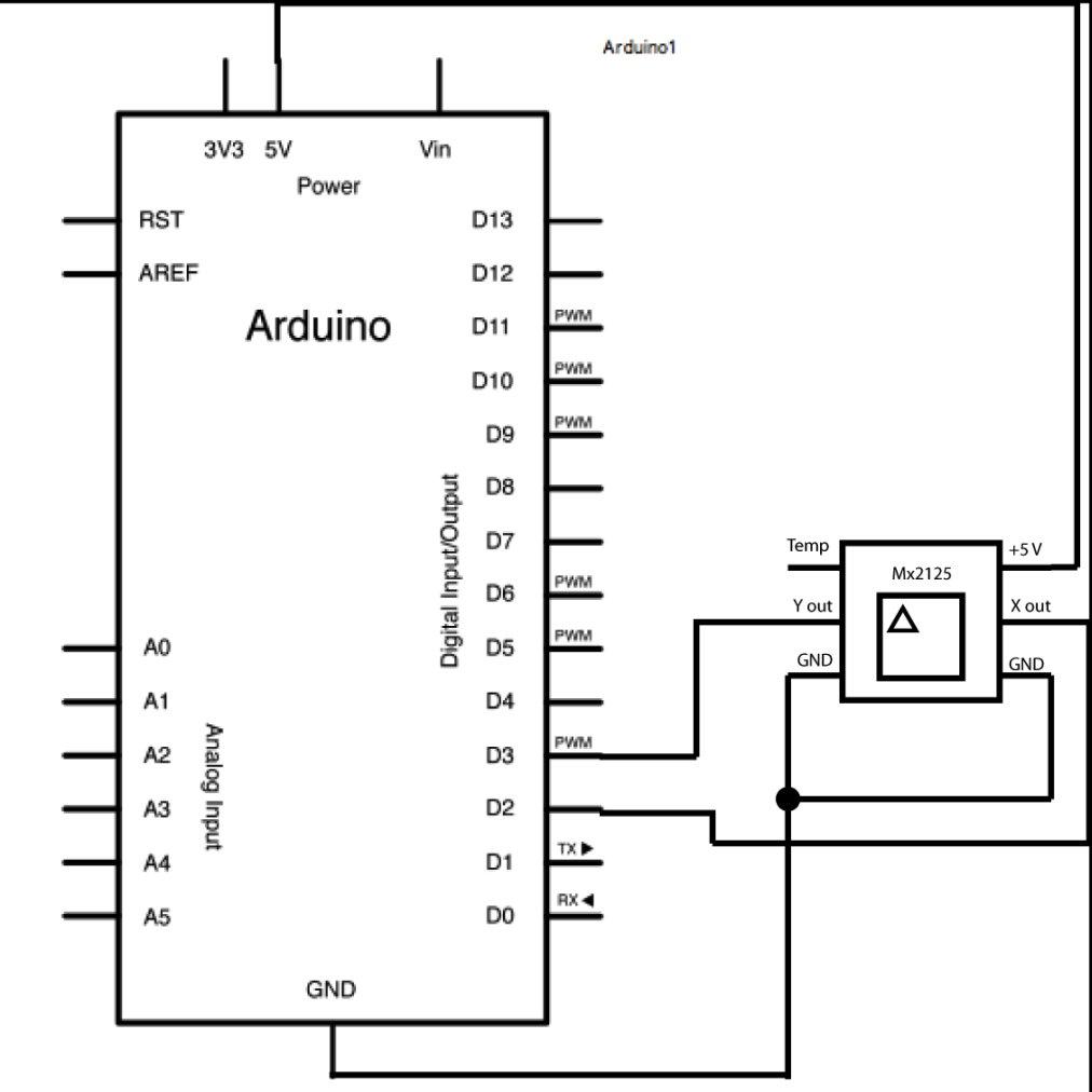 Arduino Memsic 2125 Accelerometer schematic
