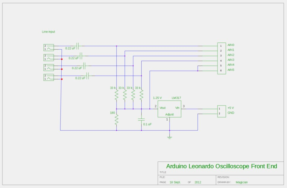 Arduino Quasi real-time oscilloscope schematic