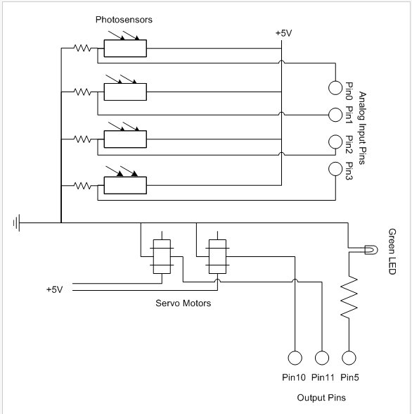 Augmenting Plant Behavior Through Robotics using Arduino schematic