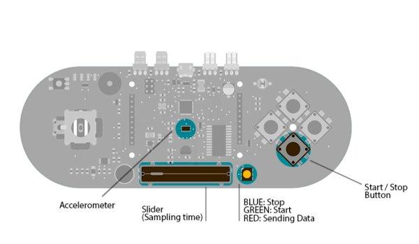 Accelerometer Table using Arduino Esplora circuit