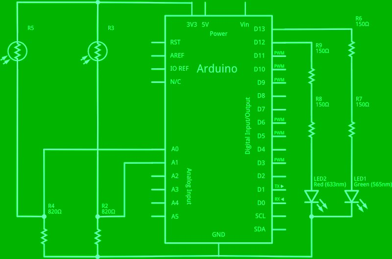 An Arduino Powered (Scale) Speed Trap schematic