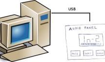 Analog audio panel for PC using Arduino