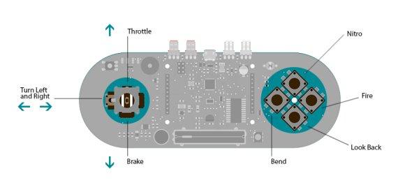 Arduino Esplora Kart circuit