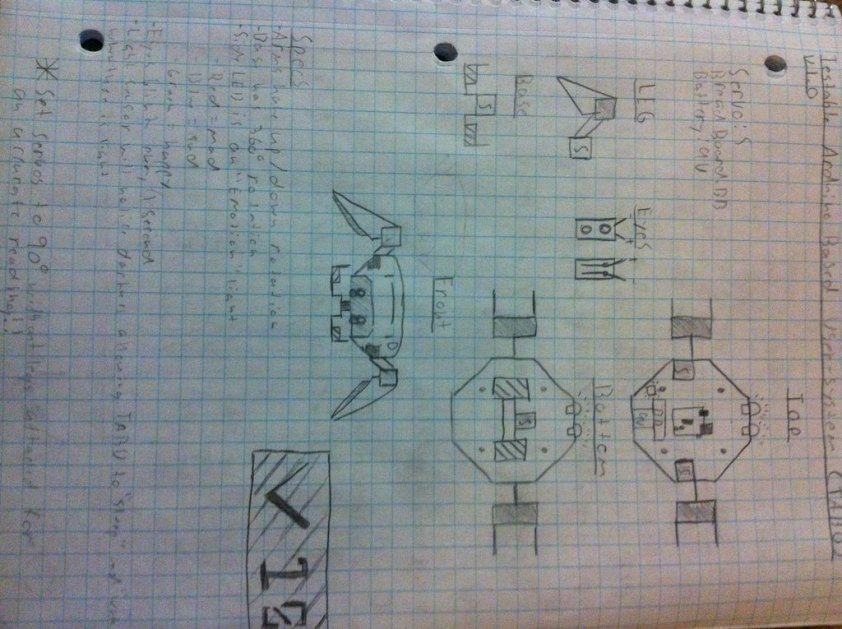 Arduino T.A.B.U. A Robot circuit