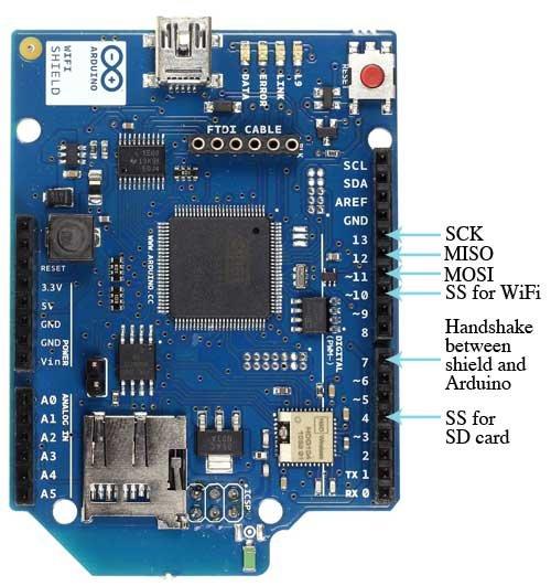 ArduinoWiFiShieldPinUseDescribed_2.jpg