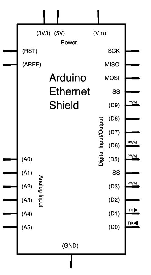 Chat Server using Arduino schematic