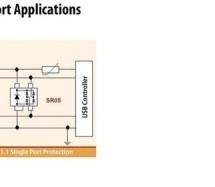 ESD protection for USB3.0 low capacitance chip offers