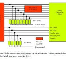 Novel protection blocks transients on HDMI