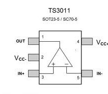 ST says low power comparator is fast