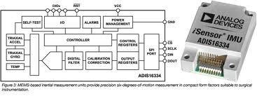 ZMDI uses digital chip to improve MEMS sensor accuracy