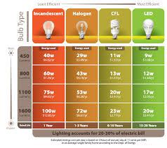 Driving nine LEDs on a power budget, says ams