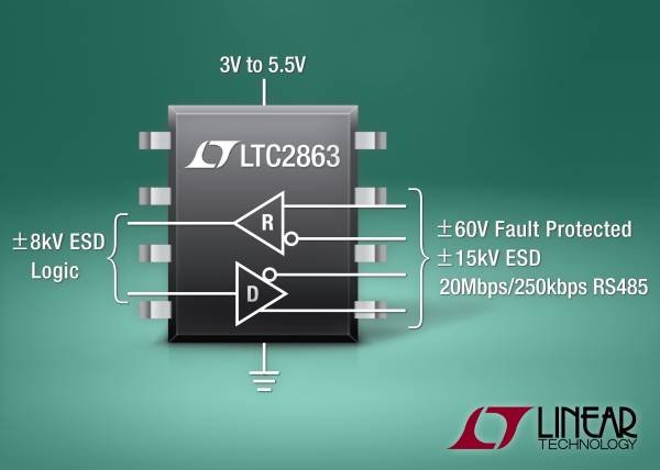Linear has RS485-422 transceiver that is reliable in the field