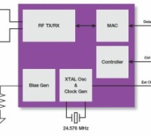 Microsemi very low power RF chip for patient monitors