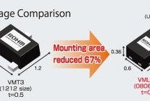 Rohm claims to have smallest transistor package