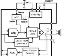 TI unveils its fastest 16-bit DAC, sampling at 1.5GS/s