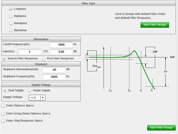 designing active analog filters in minutes