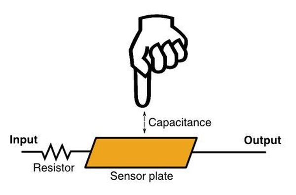 Capacitive Touch Circuit