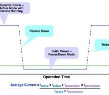 Design Techniques for Extending Li-Ion Battery Life