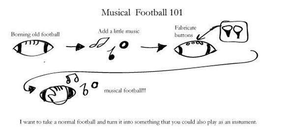 The Musical FootBall