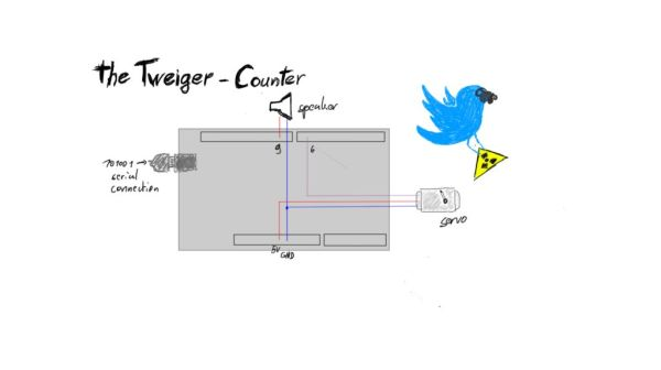 tweiger counter