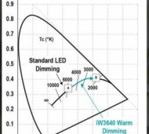 Chip gives dim-to-warm LED lighting without MCU