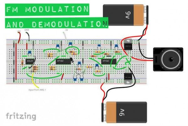 FM Modulation de modulation Circuit
