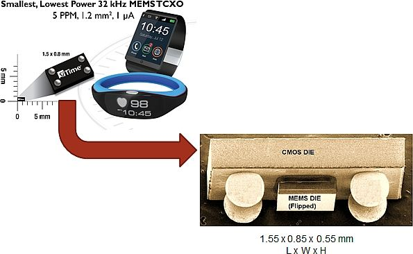 SiTime enters wearables, IoT markets with 32 kHz MEMS TCXO