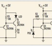 Fast analog isolation with linear optocouplers