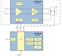 Microcontrollers and Fiber Optics