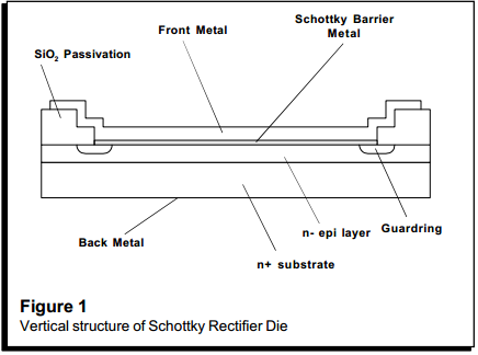 Introduction to schottky rectifiers