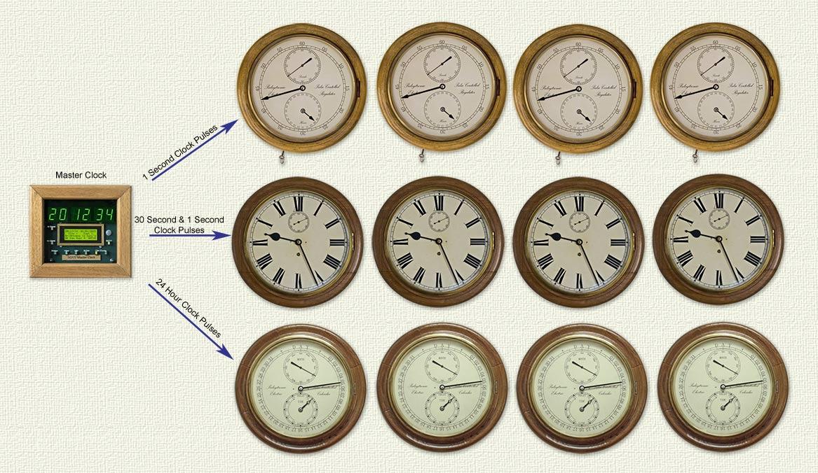 DCF77 master clock MK2
