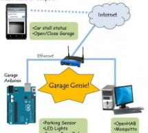 Garage Genie – Parking & Remote Control using Arduino