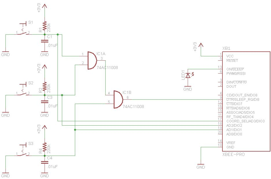 Irrigation logic controller or project log schematic