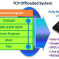SOS webinar: Internet of Things by one chip