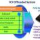 SOS webinar: Internet of Things by one chip